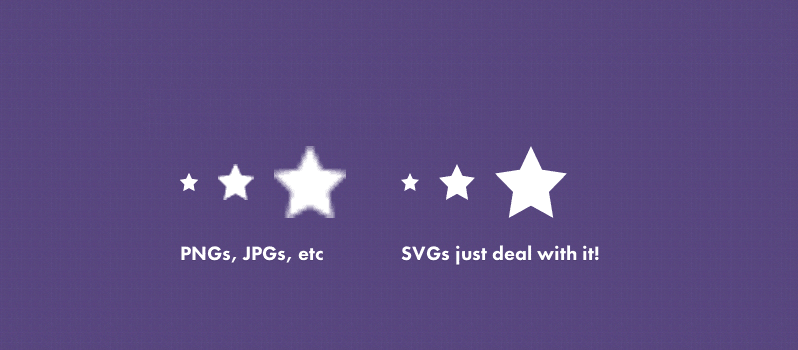 How To Add SVG Upload Support To WordPress